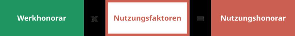 nutzungshonorar_201001_io_grafik_